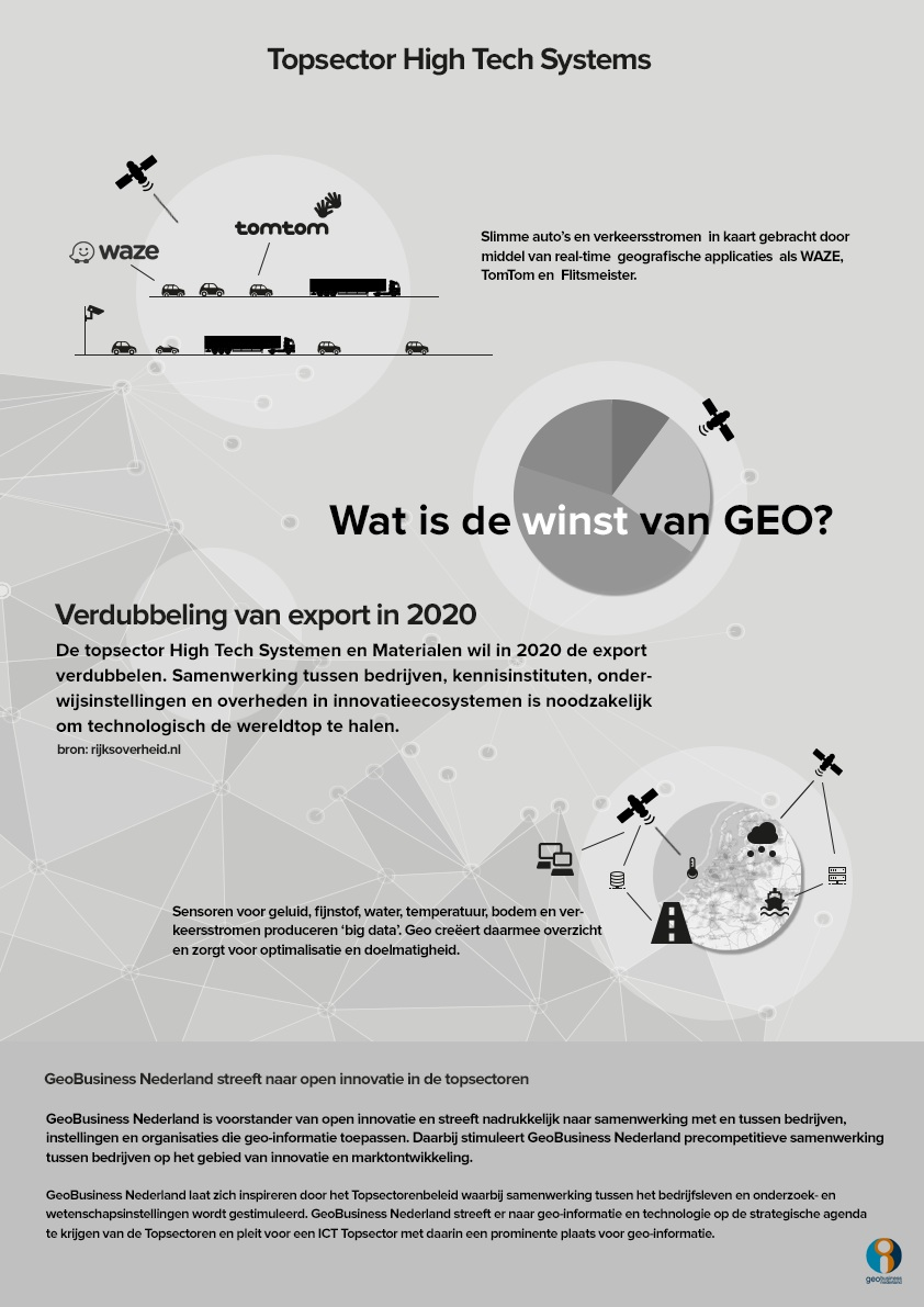GeoBusinessPoster hightechsystems